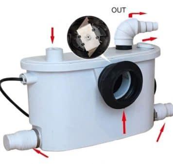 triturador para inodoro